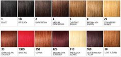 Hair Color Chart - Plaits.com