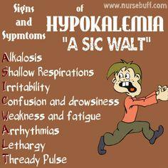 hypokalemia+signs+and+symptoms+nursing+mnemonics
