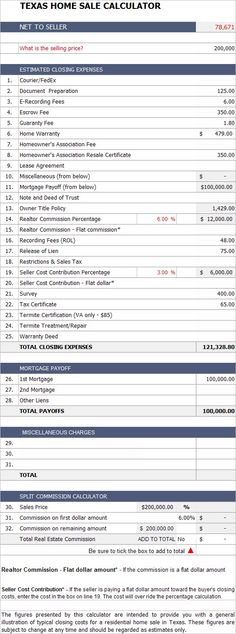 Closing cost calculator allegheny county, pa first time home buyer.