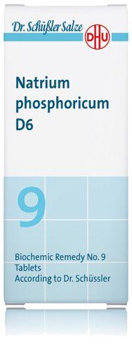 41 Ideas De Las Sales De Schüssler Una A Una Equilibrio ácido Base Calambres Vesicula Biliar