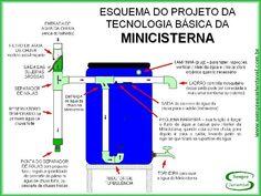 MINICISTERNA_ESQUEMA