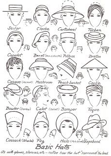 Vintage - Handy Hat Chart to mix up your hatter style! Freetime Activities, Fashion Infographic, Vintage Outfits, Vintage Fashion, Look Retro, Fashion Vocabulary, Love Hat, Red Hats, Women's Hats