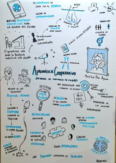 Visual Note Taking, Visual Map, Grammar Book, Sketch Notes, Flipped Classroom, Cooperative Learning, Science Facts, Design Thinking, Study Tips
