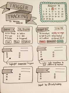 While not specifically a behavior tracker for schools, I thought this would be good to have when speaking with a high school aged student and when you're trying to figure out with them what triggers them in class. It would be self-reflective for the student and the hope would be that they report back to the teacher.
