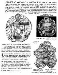 Shiatsu Massage – A Worldwide Popular Acupressure Treatment - Acupuncture Hut Chakra Healing, Chakra Meditation, Kundalini Yoga, Reiki, Pseudo Science, Sacred Geometry Symbols, Les Chakras, Occult Art, Spirit Science