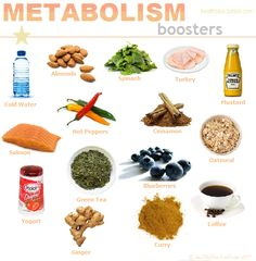 Yes! All about boosting your metabolism.