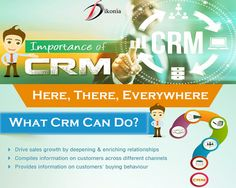 CRM is not just a technology but a set of capabilities, processes, and technologies to manage end-to-end customer We at Dikonia, use our expertise and resources to help clients achieve maximum return on their Customer Relationship Management, Behavior, Investing, Coding, Technology, Digital, Business, Relationships, Hand Written