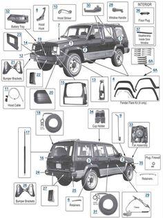 B C D Fe Fc Fcb Jeep Truck Jeep Jeep