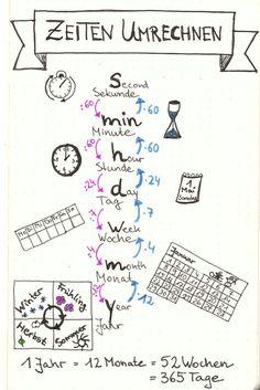 #sketchnotes #mathe #umrechnen #zeit