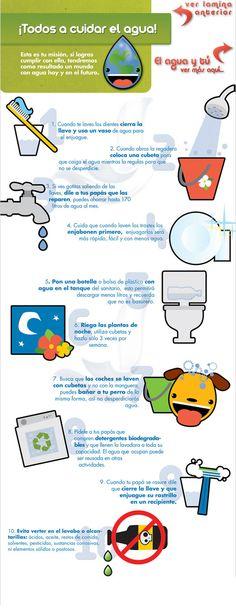 Infografía: TODOS A CUIDAR EL AGUA - Esta es tu misión, si logras cumplir con ella, tendremos como resultado un mundo con agua hoy y en el futuro.  Relación de 10 consejos muy sencillos para cuidar el agua. - Fuente: http://www.japami.gob.mx/images/interiores/culturaagua/tips_2.jpg