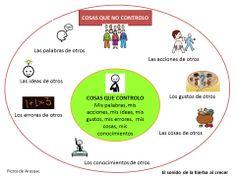 RESPETAMOS EL ESPACIO VITAL http://elsonidodelahierbaelcrecer.blogspot.de/2014/01/respetamos-el-espacio-vital.html
