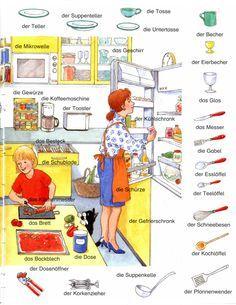 Deutsch lernen: In der küche
