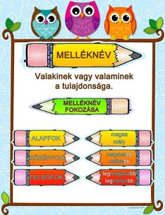 melléknév Classroom Decor, Kids Learning, Projects To Try, Teaching, Pray, Hungary, First Grade, School, Education