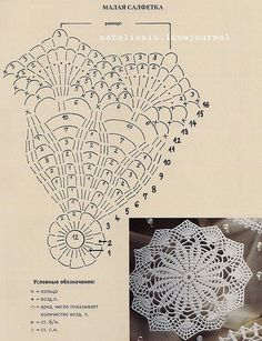 - Her Crochet Free Crochet Doily Patterns, Crochet Doily Diagram, Crochet Mandala, Crochet Motif, Crochet Designs, Crochet Lace, Thread Crochet, Crochet Stitches, Crochet Dollies