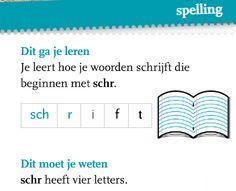 Groep 5-6: Spelling gr 4 thema 2 week 3 kaart 2