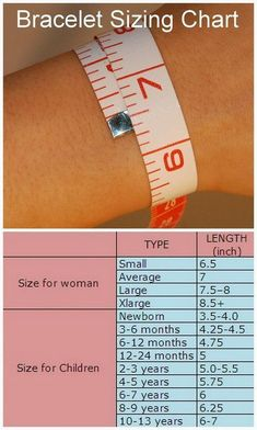 DIY Bracelet Sizing Chart and Tips from Zacoo. For other popular fashion and jewelry charts and infographics: • Know Your Nail Shapes and What's Popular on Instagram Infographics. • Fashion Pattern... #FashionJewelryTips #lifestylejewelrytips