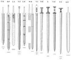 "Sword types 1st millennium...The ""common"" classification of swords from about 0 AD - 500 AD and mostly found in Northern Europe, e.g. in  Danish Bogs, Scandinavia, Poland, ... (the ""Barbaricum).  From http://www.tf.uni-kiel.de/matwis/amat/iss/kap_b/illustr/ib_3_1.html"