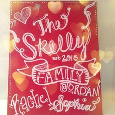 Personalized family canvas by JessicaSwanerPhotog on Etsy, $30.00