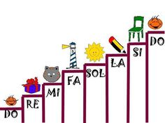 escala musical escalera - Cerca amb Google