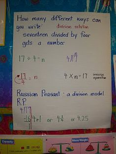 How many ways can you write division notation?