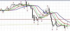 #tradingfx#currencytrading#euro#pound#profits#takeprofit А Вы торгуете?