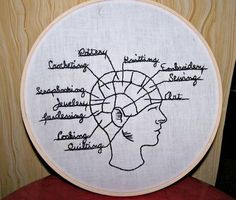 Inside a Craftster-er's Mind - NEEDLEWORK by Kittykill #anatomy #embroidery