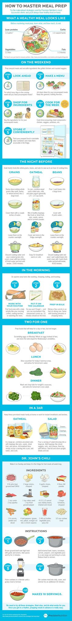 Food infographic How to Master Meal Prep: 5 tricks for prepping healthy food in adv. Infographic Description How to Master Meal Prep: 5 tricks for Easy Meal Prep, Healthy Meal Prep, Easy Meals, Meal Preparation, Cheap Meals, Meal Prep Menu, Work Meals, Healthy Recipes, Healthy Snacks