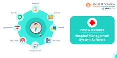 Want to develop efficient hospital management software (HIMS software). Let's understand hospital management system features, development cost, benefits, functionalities, required technology. #HospitalManagementSystem #HospitalManagementSoftwareSolution #HospitalManagementSoftwareDevelopment #FeaturesOfHospitalManagementSoftware #CostOfHospitalManagementSystem #HimsSoftware #HospitalManagementSystemPrice #BenefitsOfHospitalManagementSystem #HealthcareManagementSoftware #Hims Modern Hospital, Radiology, Decision Making, Software Development, Health Care, Management, Medical, Technology, Top