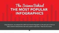 Infoception: Diese Infografik zeigt was hinter erfolgreichen Infografiken steckt