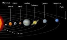 Het verhaal draait rond de Loriërs, maar waar komen zij nu vandaan? De Loriërs komen van de planeer Loriën, één van de 9 planeten waar leven mogelijk is. Dit was een heel welvarende planeet met veel groen. De planeet Mogador daarentegen was in verval geraakt. Daarom gingen de Mogadoren een andere planeet zoeken. Ze vielen Loriën aan op het moment dat ze het minst verwachten en verwoestten de planeet. Negen Loriërs konden samen met hun beschermer vluchten naar de aarde om hun ras redden!