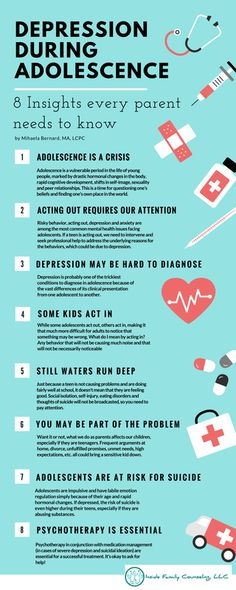 What every parent needs to know about depression in adolescence.