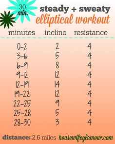 Steady + Sweaty Elliptical Workout