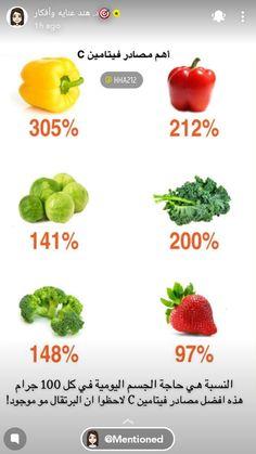 Pin By Aisha On د هند عناية وأفكار Health Facts Food Health Fitness Nutrition Fitness Nutrition
