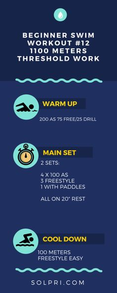 """Today's swim set is a classic threshold set focusing on 100's. A little bit of paddle work increasing your work rate at the end of each set, but should help open up your power when you aren't using them.  If the beginner set is too long remove the second round of the main set.  To see the intermediate and advanced sets: click """"visit"""" to go to the full page post."""