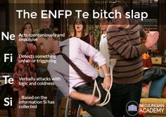 The ENFP bitch slap occurs when the pioneer only relies on their extroverted thinking and somewhat abandons their other three functions for a while, in order to gain power and feel heard. The ENFP uses their mentor function to verbally...