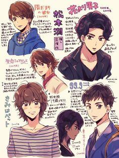 Drawing Reference, Fan Art, Manga, Drawings, Anime, Sketches, Sleeve, Manga Comics, Sketch