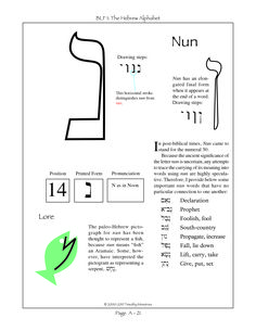 The fourteenth letter of the Hebrew alphabet.