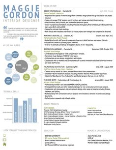 interior design resume i like the my life in a bubble section