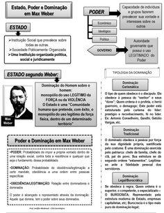 Click Sociológico: Estado, Poder e Dominação em Max Weber