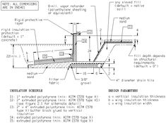 U Of MN Frost Protected Shallow Foundation Design