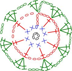 Tutorial: How to read a crochet chart worked in the round | By ...