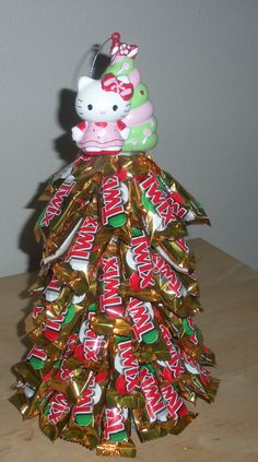 Hello Kitty Twix-mas tree... Made for a Secret Santa gift for a co-worker