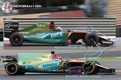 Análisis técnico del Force India VJM10  #F1 #Formula1