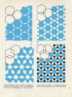nice PIA 029 : Pattern in Islamic Art, David Wade. Geometric Patterns, Geometric Designs, Tile Patterns, Geometric Art, Textures Patterns, Print Patterns, Zentangle Patterns, Motif Hexagonal, Hexagon Pattern