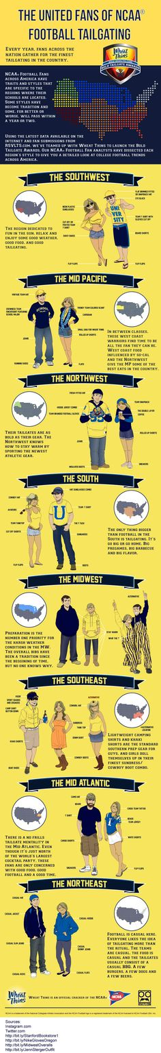 This Very Cool Infographic Breaks Down the Many Types of Tailgaters. Clearly the Southeast is best dressed.