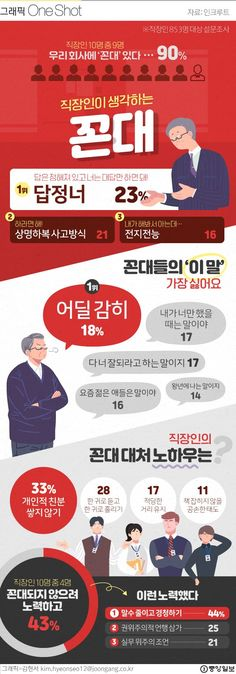 그래픽=김현서 kim.hyeonseo12@joongang.co.kr Page Layout Design, Ppt Design, Graphic Design, Promotional Design, Event Page, Illustrations And Posters, Packaging Design, Designer, Typography