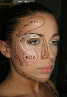 everyone should know how to contour! Brilliant!