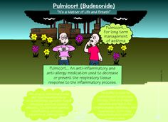 Pulmicort (Budesonide) | Nursing Mnemonics and Tips