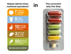 The Benefits of Taking Supplements