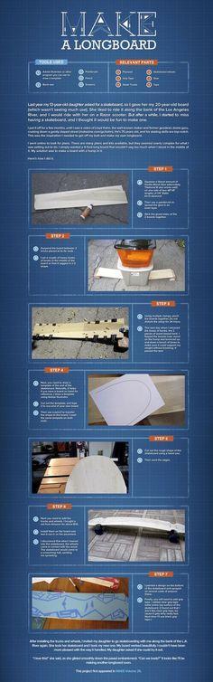 how make longboard